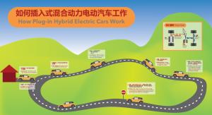 hybrid chinese