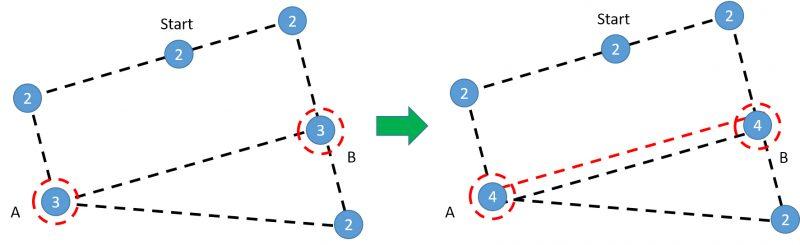Figure3_Malgosia-Ip