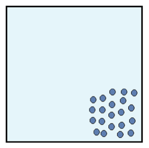 particles concentrated in one section of a box