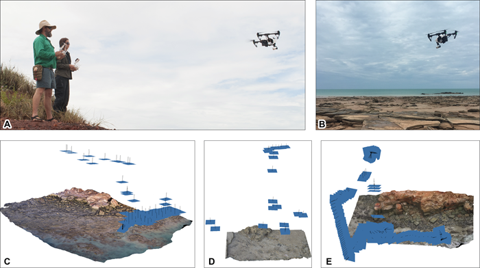 Using drones to acquire aerial photo data