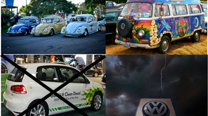 VWs over time