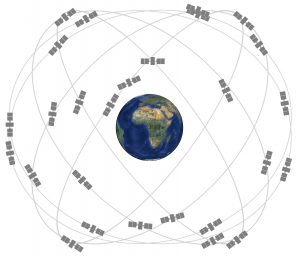 GPS constellation—expandable 24-slot configuration, as defined in the SPS performance standard. (Image courtesy of the U.S. Government)