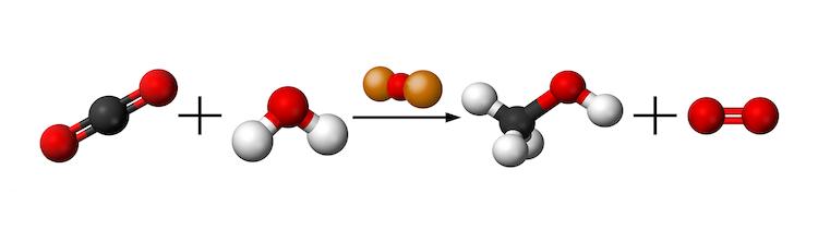 The cu2o reaction